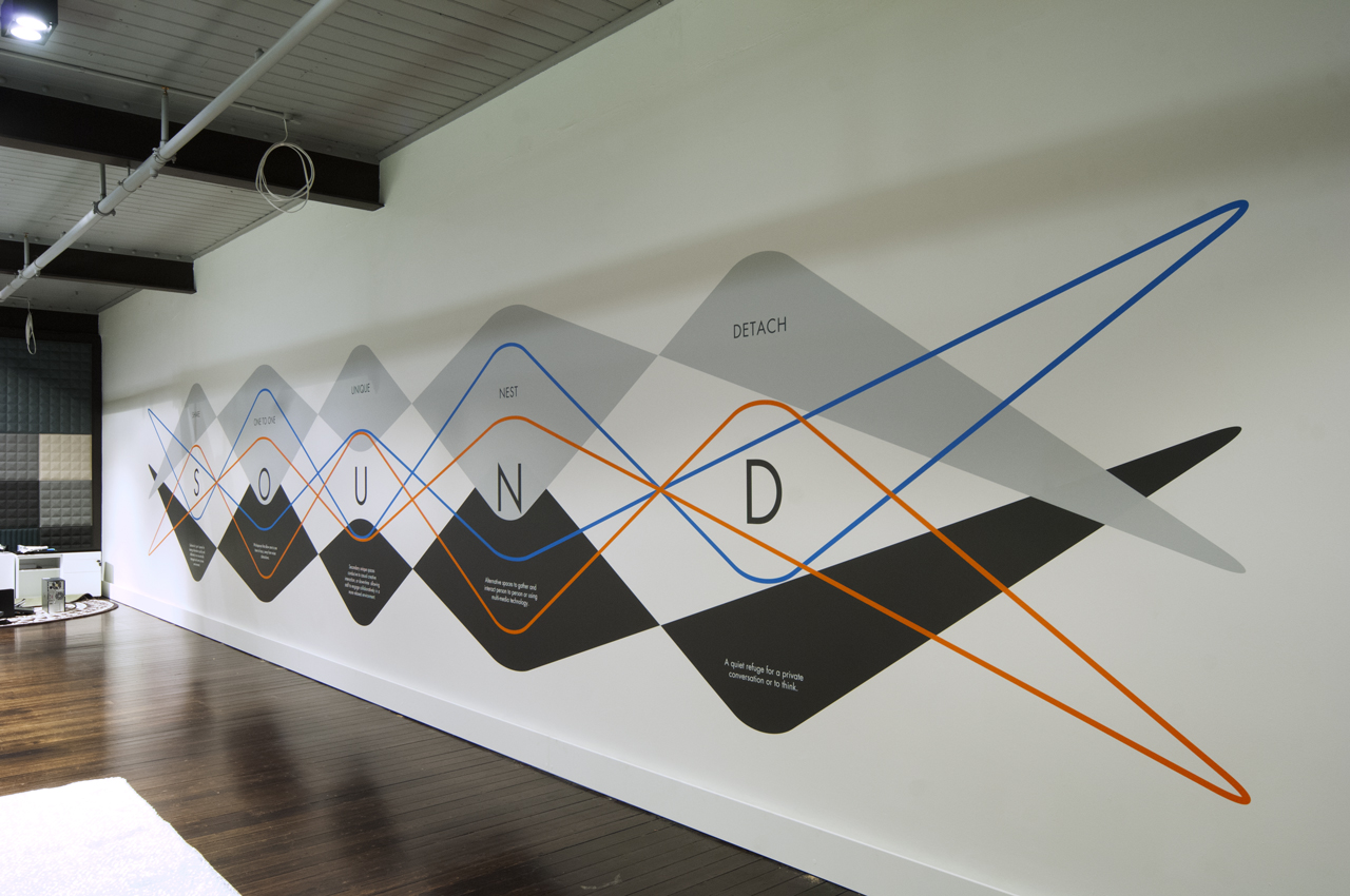 Commercial Wall Graphics Custom Signage Wall Decals